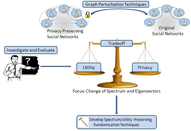 Web Usage Mining Phd Thesis